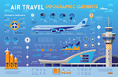Travel Infographics elements