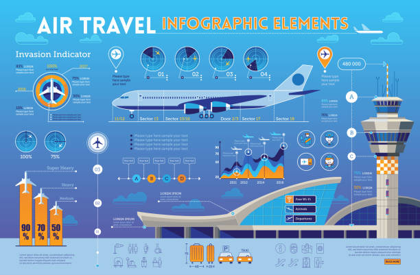 Travel Infographics elements Air travel infographic elements with airplane,airport  design elements. airport stock illustrations