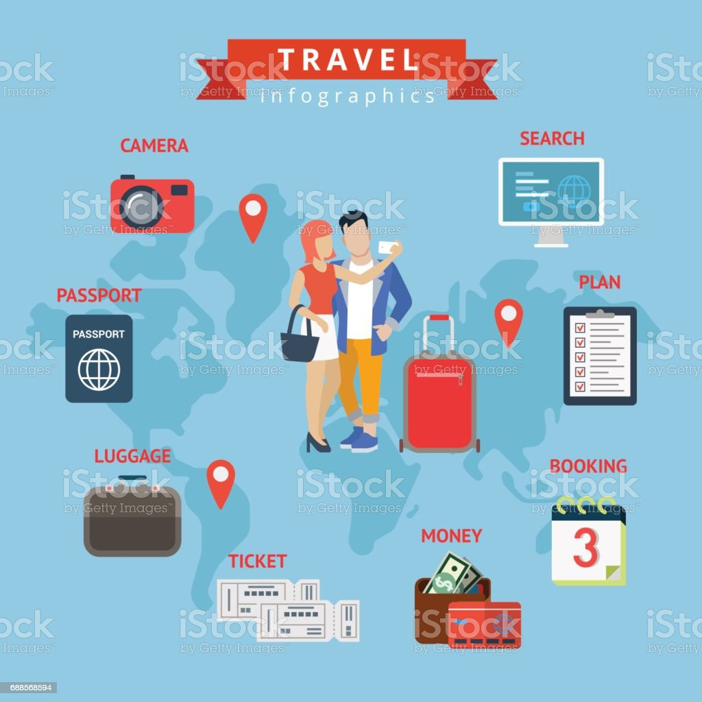 travel infographics flat style concept web template couple selfie