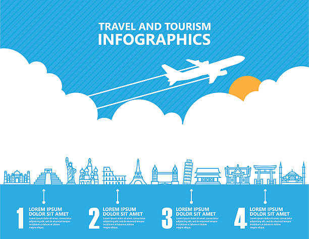 bildbanksillustrationer, clip art samt tecknat material och ikoner med travel infographics ,landmark and transport - travel