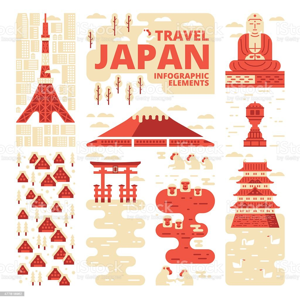 Image result for travel in tokyo infographics