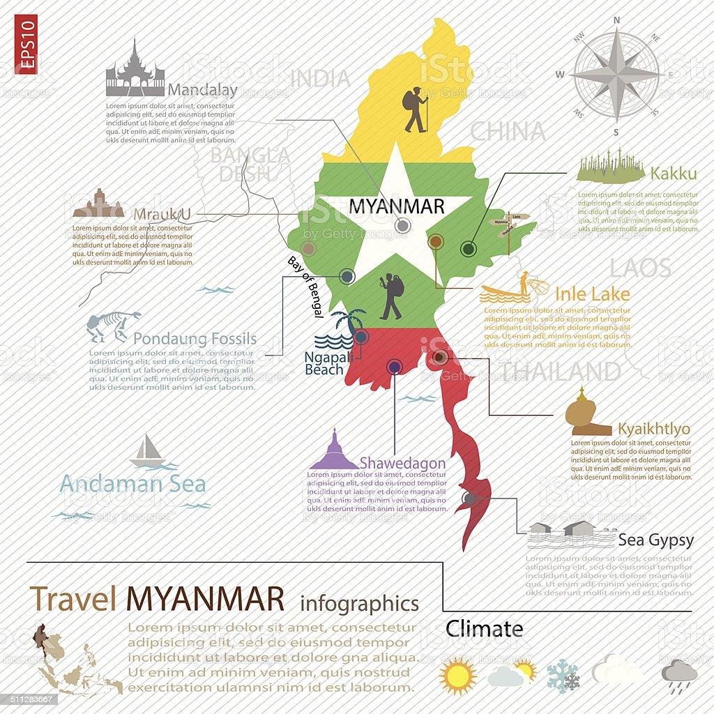 travel Myanmar info graphics vector art illustration