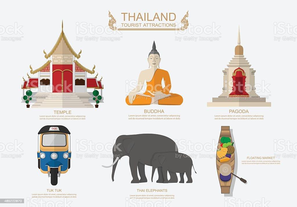 Travel Thailand .Vector vector art illustration