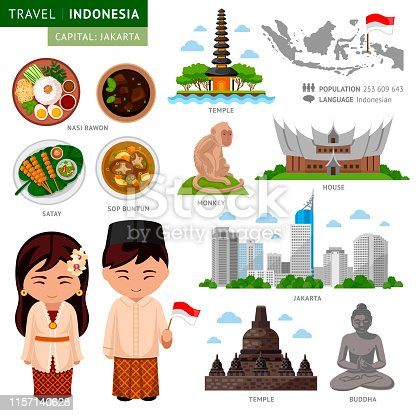 Set of traditional cultural symbols, cuisine, architecture. A collection of colorful illustrations for the guidebook. Indonesian peoples in national dress. Attractions.