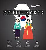 Traveling to South Korea with map of infographic