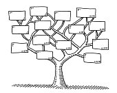 Hand-drawn vector drawing of a Tree and Branches With Blank Signs. Black-and-White sketch on a transparent background (.eps-file). Included files are EPS (v10) and Hi-Res JPG.