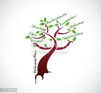 Tree business plan illustration design over a white background