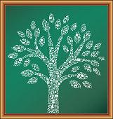 Tree educational royalty free vector art Blackboard