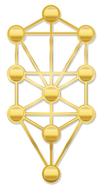 Árbol de la vida. Oro símbolo de Cábala con los diez Sephirots de la Cábala hebrea - aislados en fondo blanco. - ilustración de arte vectorial
