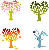 Four seasons of lovetree