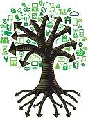 Tree of technology illustration