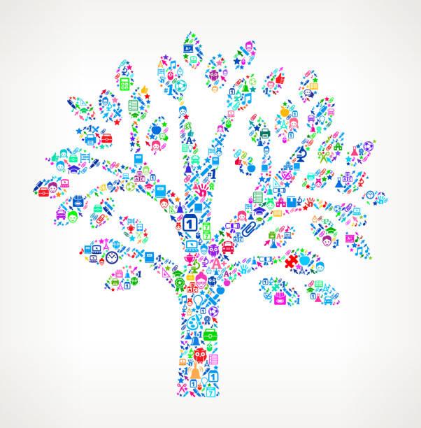 Best Learning Tree Nature Mathematics Illustrations ...