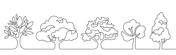 tree set one line Set of trees - continuous line drawing. Vector illustration trees stock illustrations