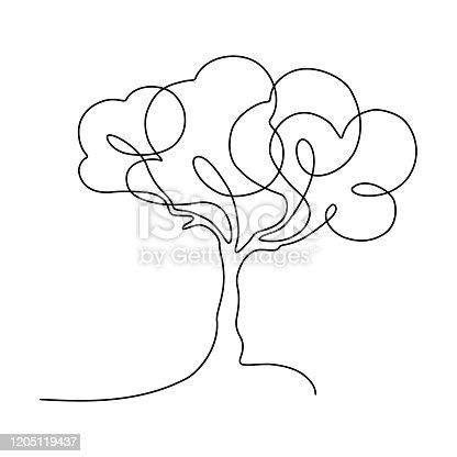 istock Tree 1205119437