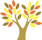 Tree vector--Fall