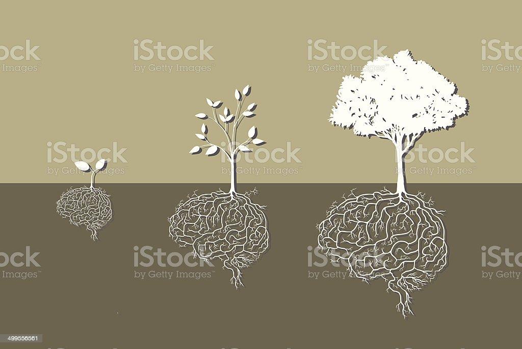 tree with brain root, vector vector art illustration