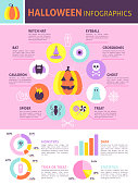 Trendy Halloween Infographics