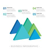 Editable template of diagram including five triangles, titles and sample text, multicolored version