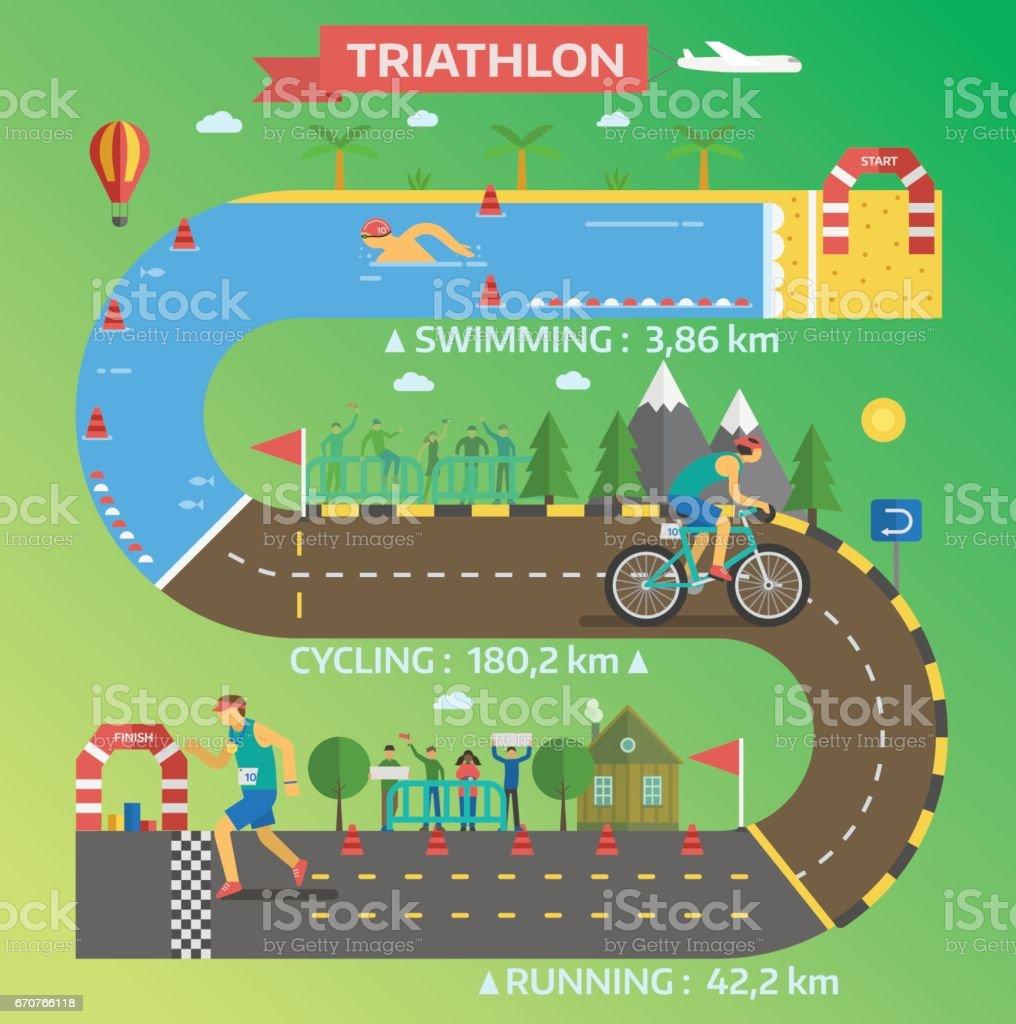 Triathlon race infographic vector vector art illustration