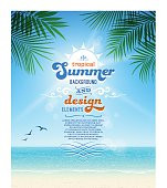 Tropical beach invitation.Eps 10 file with transparencies.File is layered with global colors.Only gradients and blur used.Hi res jpeg without text and uncropped AI 10 file included.More works like this linked below.