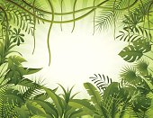 Tropical forest background. High Resolution JPG,CS5 AI and Illustrator EPS 8 included. Each element is named,grouped and layered separately.