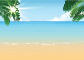 Vector illustration tropical landscape. EPS10. Contains transparent effect. Includes high res JPG  and Ai CS files.