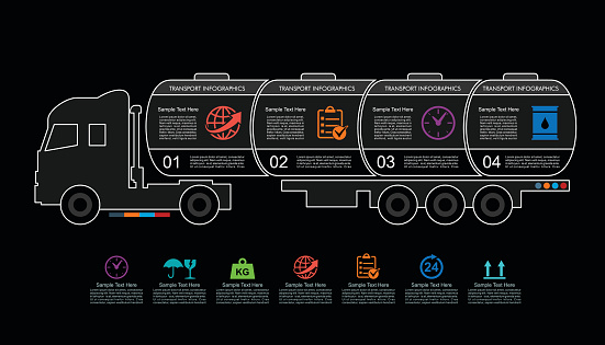 Truck Tank Transport Infographics in Linear Style