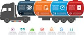 Tank Truck Shipping Infographics in Flat Style.