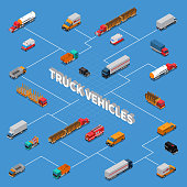 Isometric flowchart with fuel transportation, timber trucks, fire engine, lorries and minivans on blue background vector illustration