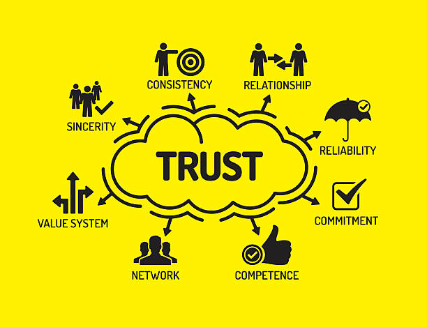 trust. chart with keywords and icons on yellow background - trust stock-grafiken, -clipart, -cartoons und -symbole