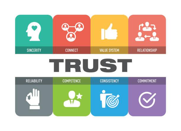 trust icon set - trust stock-grafiken, -clipart, -cartoons und -symbole