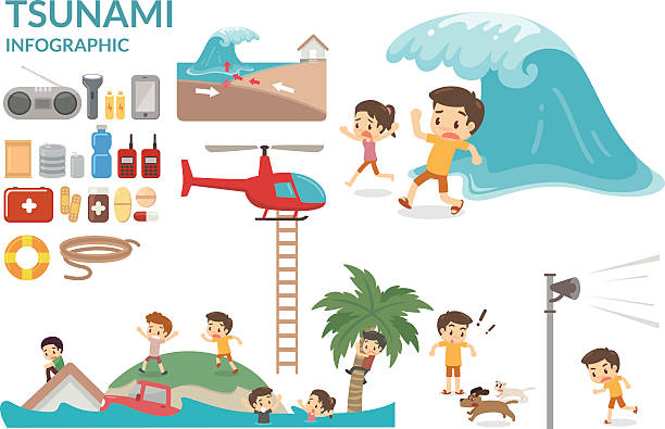 tsunami survival guide. big wave. dangers of tsunami. - tidal wave stock illustrations, clip art, cartoons, & icons