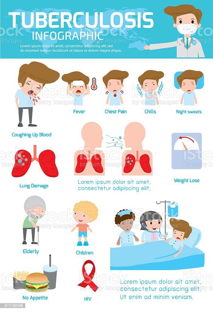 Ilustración de Tuberculosis Elementos De Infografía Infografía ...