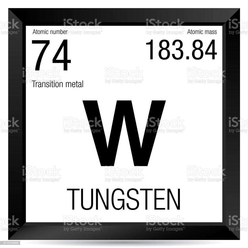 Tungsten symbol element number 74 of the periodic table of the tungsten symbol element number 74 of the periodic table of the elements chemistry royalty urtaz Choice Image