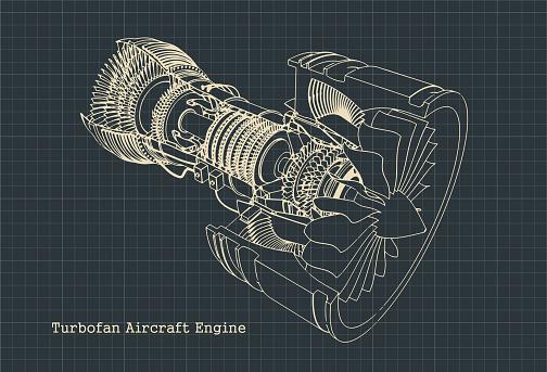 Turbofan engine blueprint