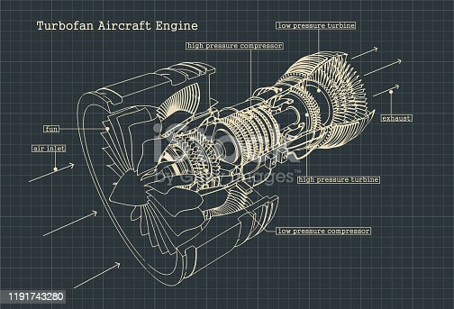 istock Turbofan engine drawings 1191743280