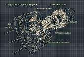 istock Turbofan engine drawings 1191743280