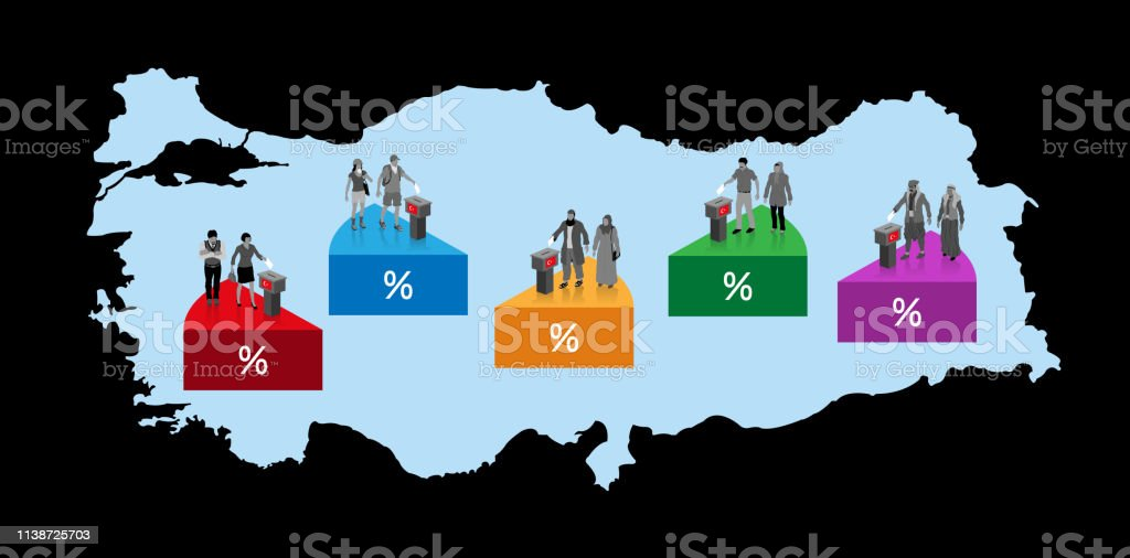 Turkey Election Results Percentages Pie Charts And Turkish