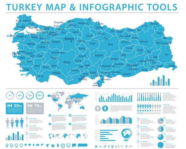 türkei karte - info-grafik vektor-illustration - alanya stock-grafiken, -clipart, -cartoons und -symbole