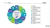 Twelve petals process chart. Business data. Flower, diagram. Creative concept for infographic, templates, presentation. Can be used for topics like training, teamwork.