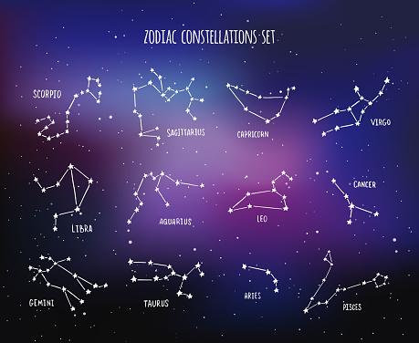Twelve zodiacal constellations, vector design set