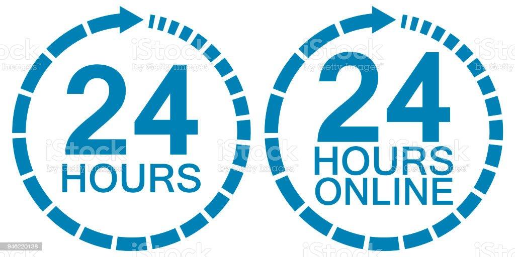 Hora credit online