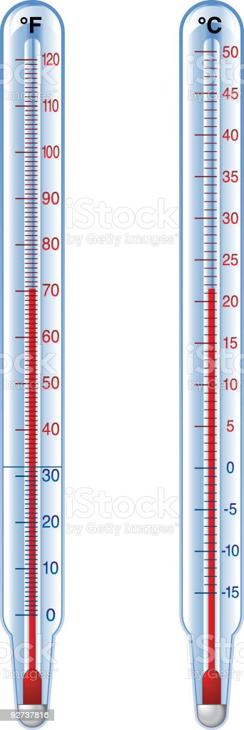 Two Drawings Of Thermometer With Fahrenheit Or Celsius Scale Royalty Free
