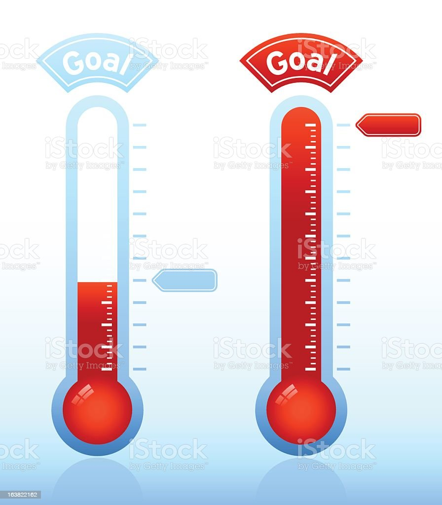 Two fundraiser thermometers, one half-filled and one full vector art illustration