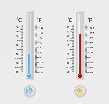 Två Vektor Realistiska 3d Celsius Och Fahrenheit Meteorologi