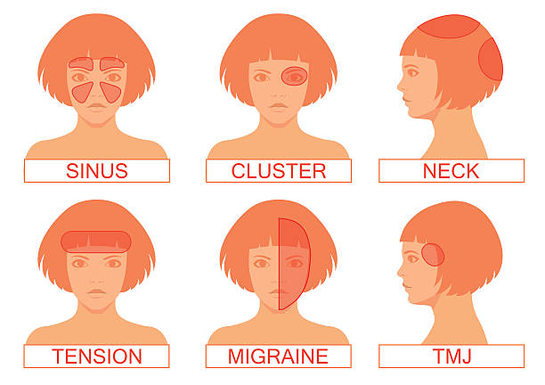 type of headache pain, type of headache pain, different head pain illustration headache stock illustrations
