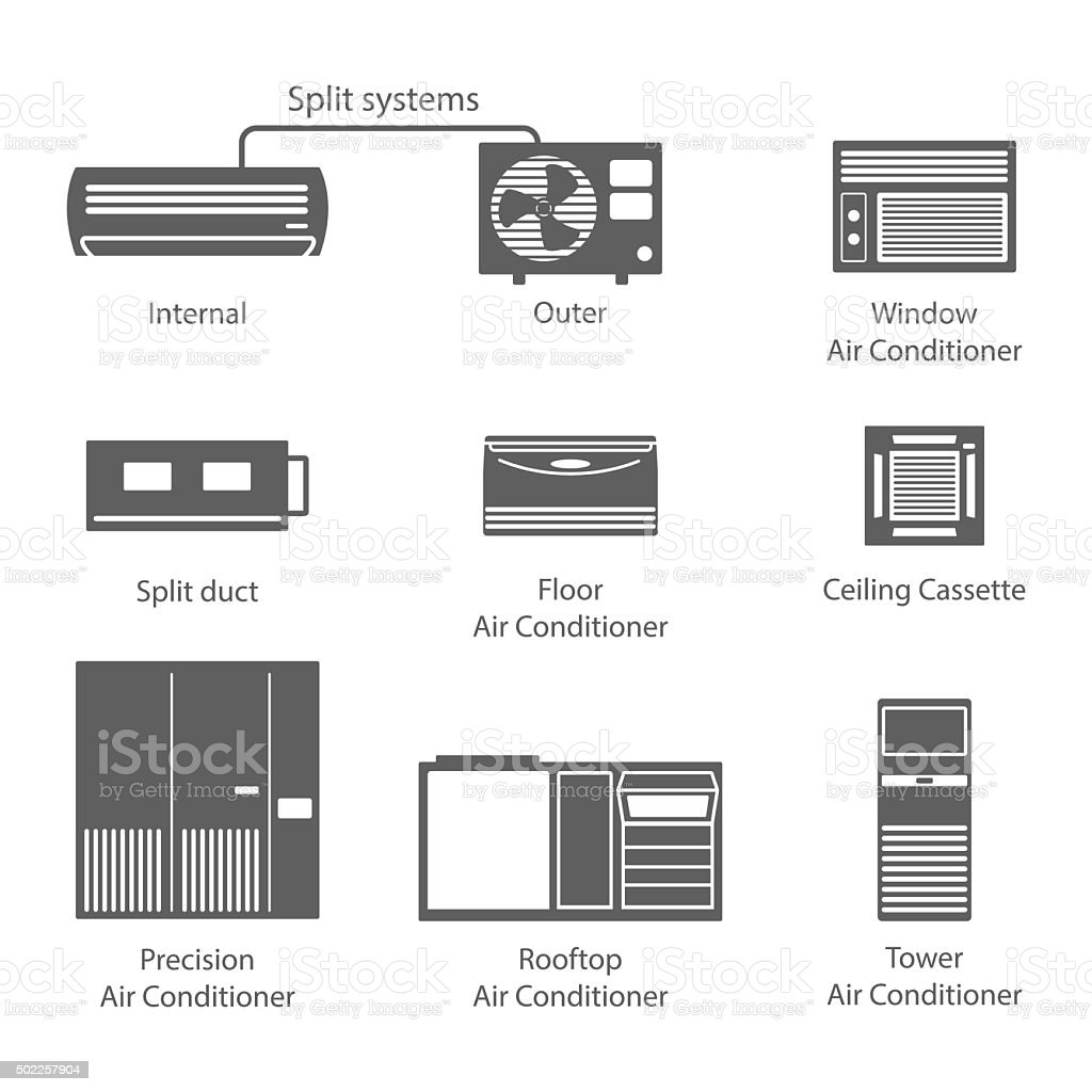 Types of air conditioners icons set vector art illustration