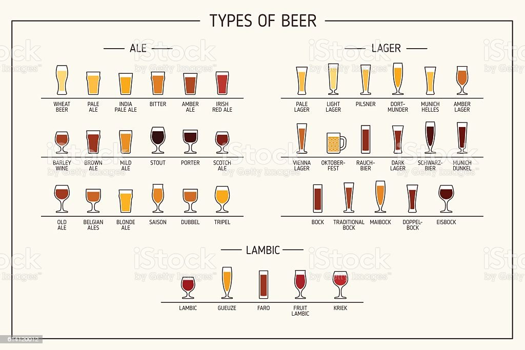 types of beer various types of beer in recommended glasses stock vector art more images of. Black Bedroom Furniture Sets. Home Design Ideas