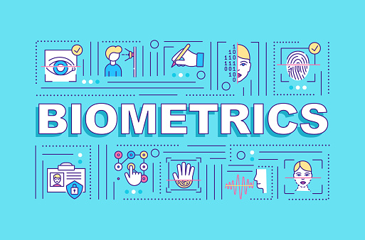 Types of biometrics word concepts banner