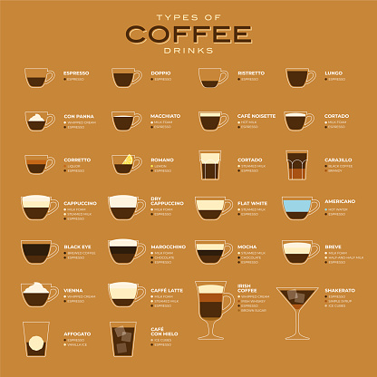 Types of coffee vector illustration. Infographic of coffee types and their preparation. Coffee house menu. Flat style. Stock illustration